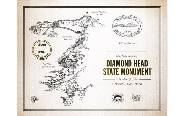 ダイヤモンドヘッド・ハイキングとポイ・マラサダ